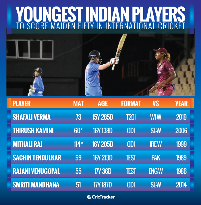 Youngest-Indian-players-to-score-maiden-fifty-in-International-cricket