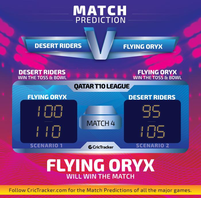 Desert-Riders-vs-Flying-Oryx-Qatar-T10-League
