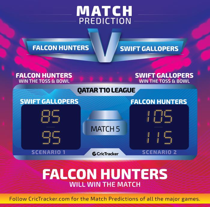Falcon-Hunters-vs-Swift-Gallopers-Qatar-T10-League