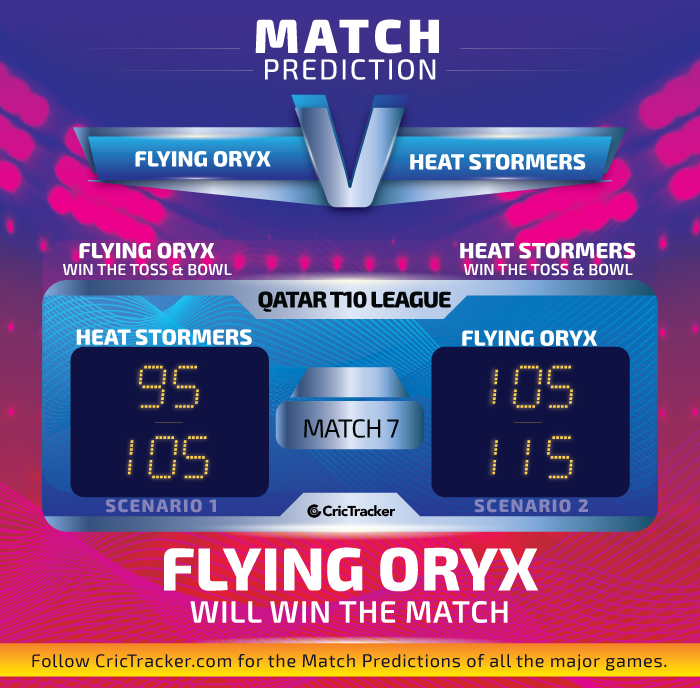 Flying-Oryx-vs-Heat-Stormers