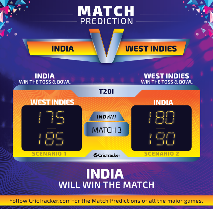 India-vs-West-Indies-3rd-T20I