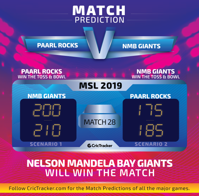 Paarl-Rocks-vs-Nelson-Mandela-Bay-Giants