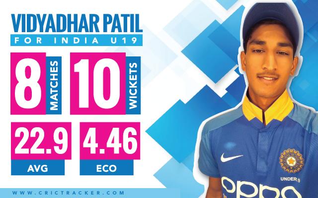 Vidyadhar-Patil-for-India-U19