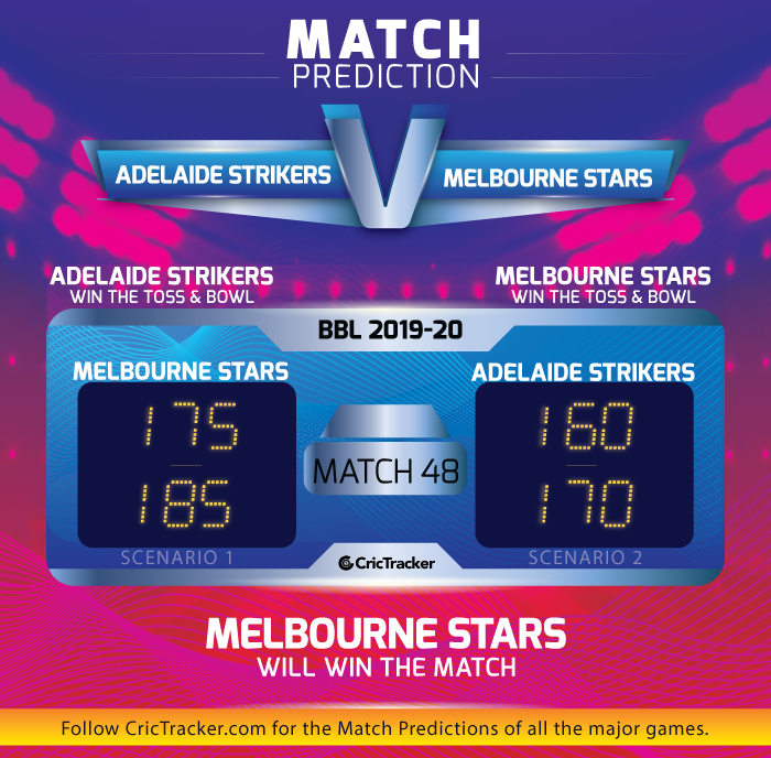 Adelaide-Strikers-v-Melbourne-Stars