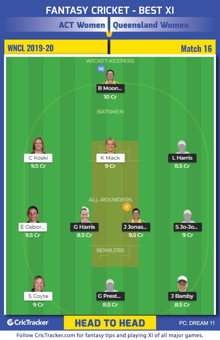 Australia-Cricket-Territory-Women-vs-Queensland-Women-H