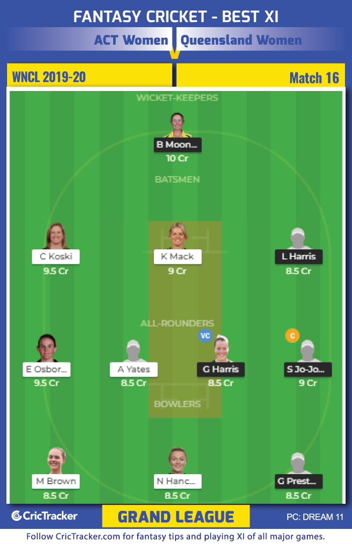 Australia-Cricket-Territory-Women-vs-Queensland-Women