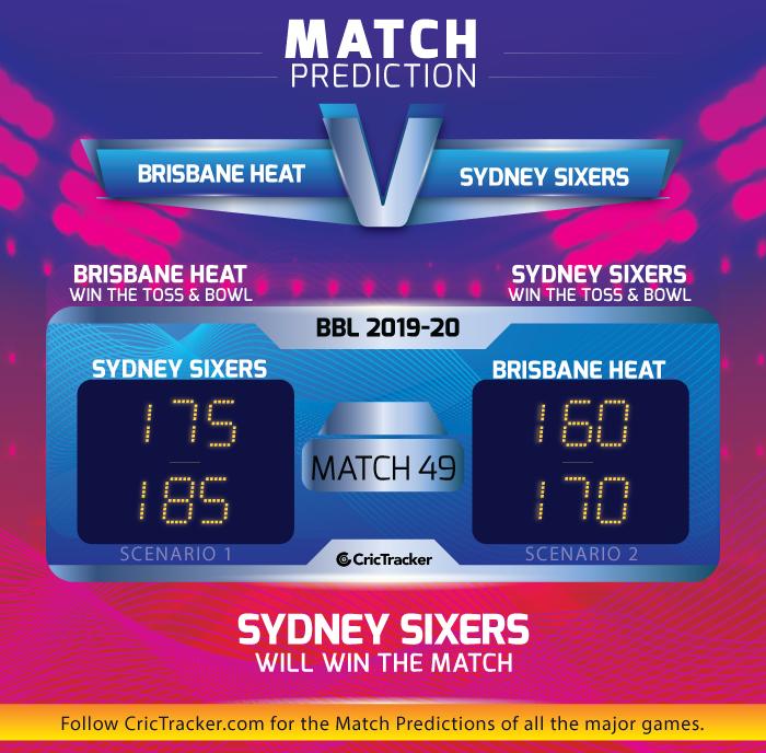 Brisbane-Heat-v-Sydney-Sixers