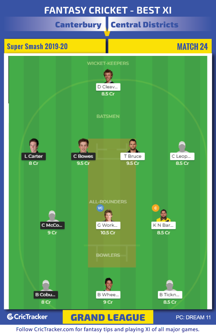 Canterbury-vs-Central-Districts-GRAND-LEAGUE
