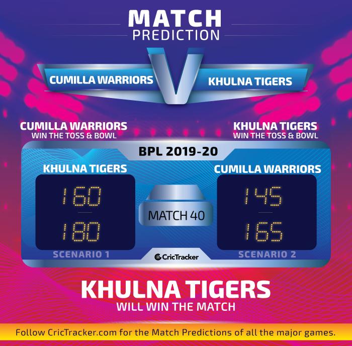Cumilla-Warriors-VS-Khulna-Tigers