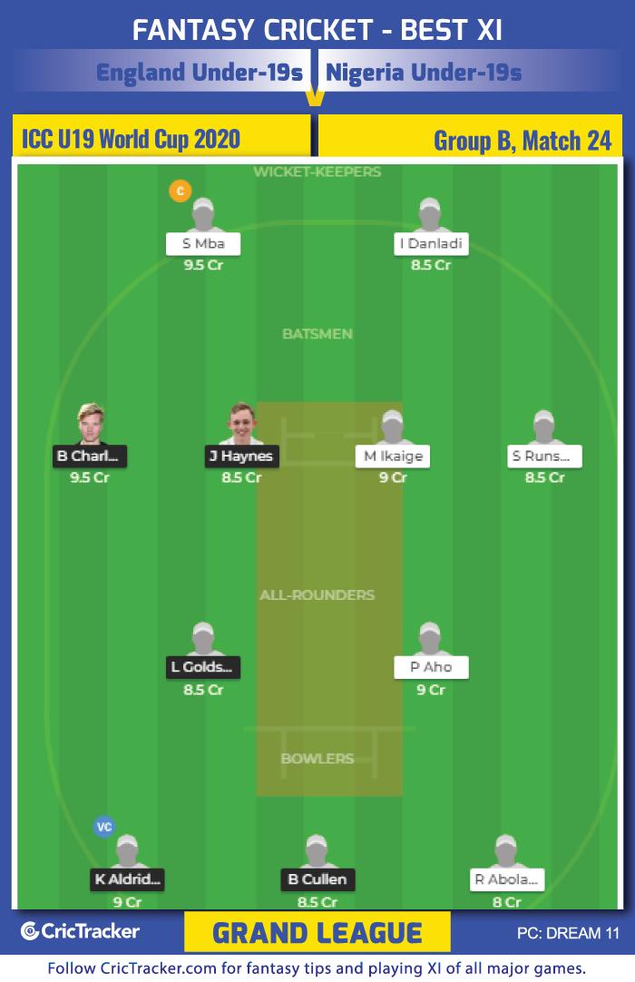 England-Under-19s-vs-Nigeria-Under-19s-GL