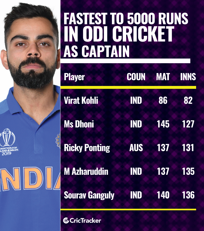 Fastest-to-5000-runs-in-One-Day-Internationals-as-captain