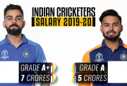 Indian-cricketers-salary-2019-2020