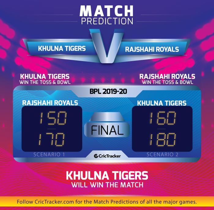 Khulna-Tigers-vs-Rajshahi-Royals-Final