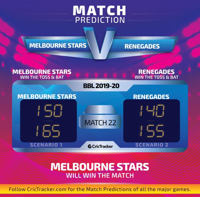 Melbourne-Stars-vs-Melbourne-Renegades