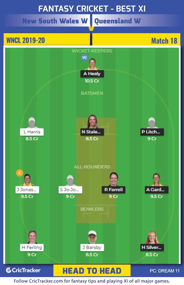 New-South-Wales-Women-vs-Queensland-Women-H