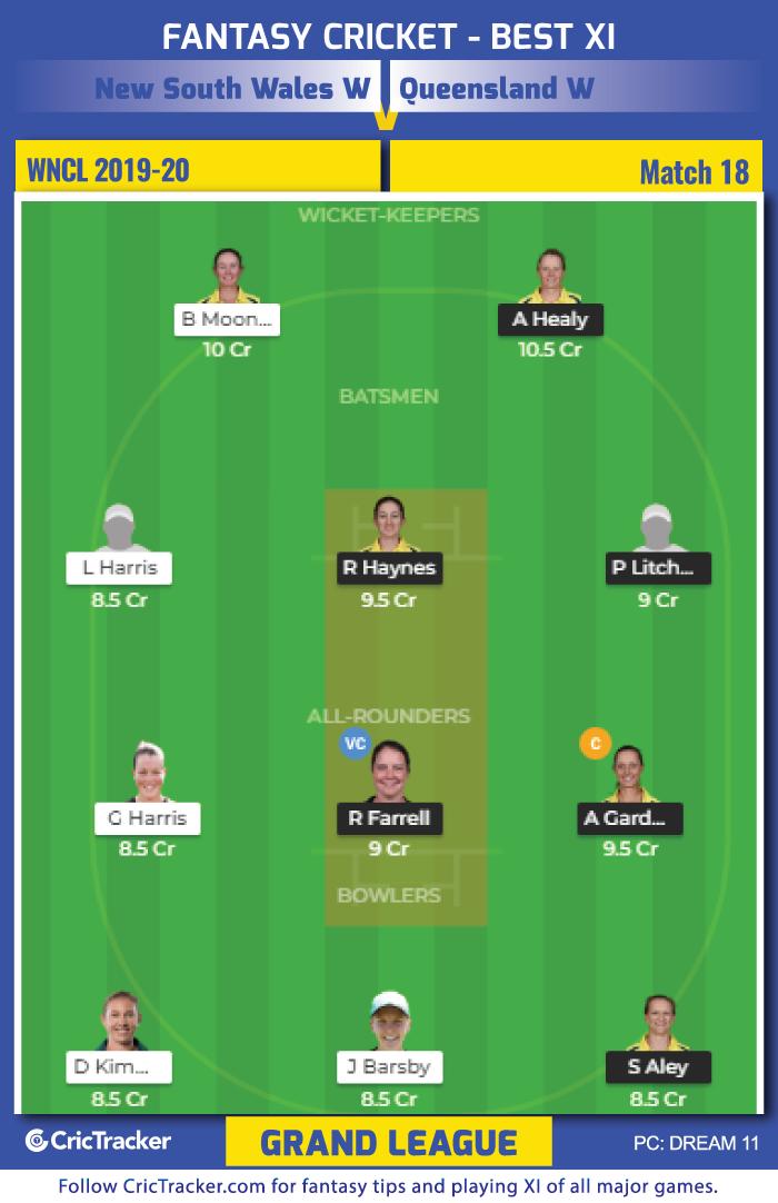 New-South-Wales-Women-vs-Queensland-Women