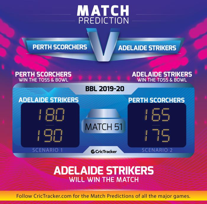 Perth-Scorchers-VS-Adelaide-Strikers
