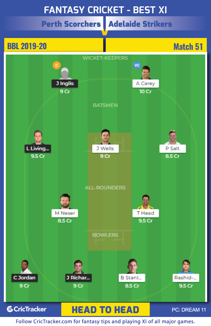 Perth-Scorchers-vs-Adelaide-Strikers-H