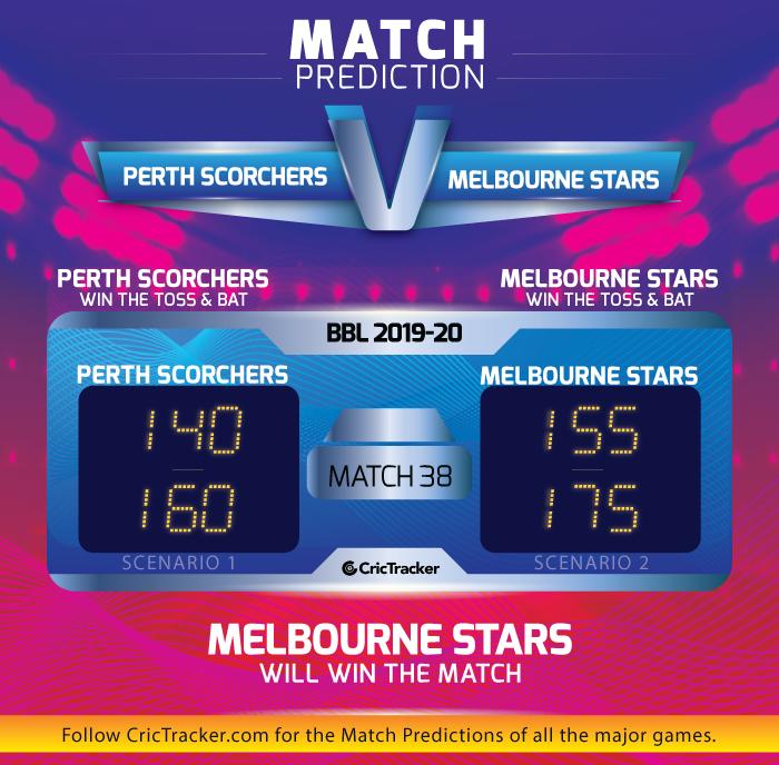 Perth-Scorchers-vs-Melbourne-Stars