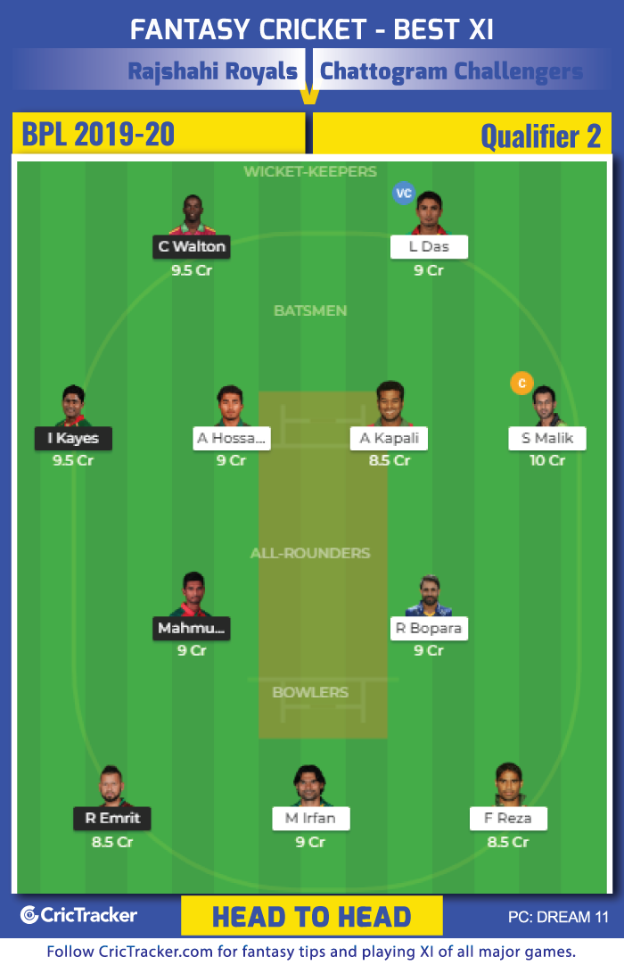 Rajshahi-Royals-vs-Chattogram-Challengers-H2