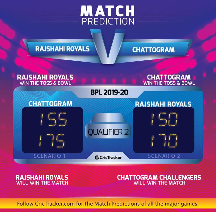 Rajshahi-Royals-vs-Chattogram-Challengers