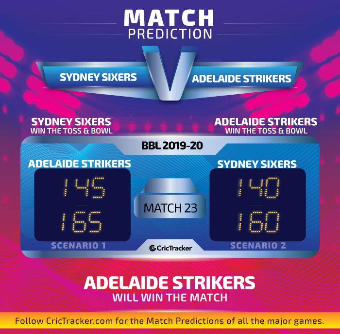 Sydney-Sixers-vs-Adelaide-Strikers