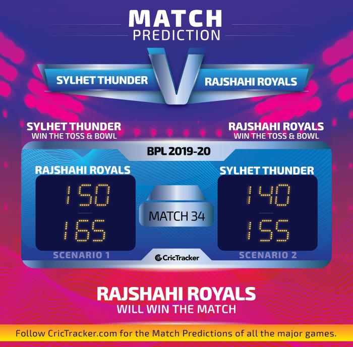 Sylhet-Thunder-vs-Rajshahi-Royals
