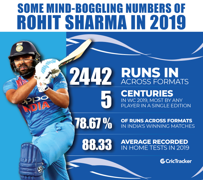 rohit-sharma-in-2019