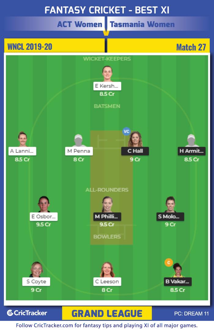 Australia-Capital-Territory-Women-vs-Tasmania-Women-GL