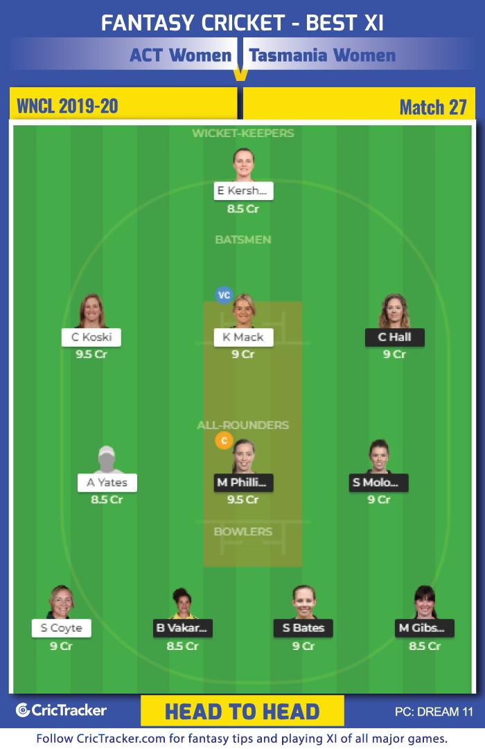 Australia-Capital-Territory-Women-vs-Tasmania-Women-H