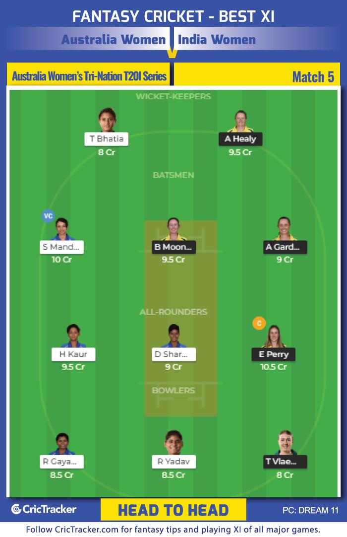 Australia-Women-vs-India-Women-H