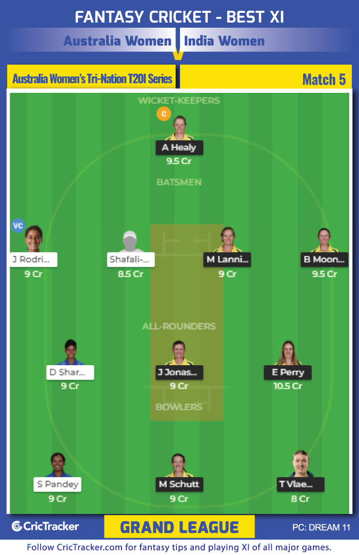 Australia-Women-vs-India-Women-gl