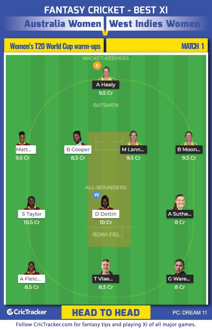 Australia-Women-vs-West-Indies-Women-H