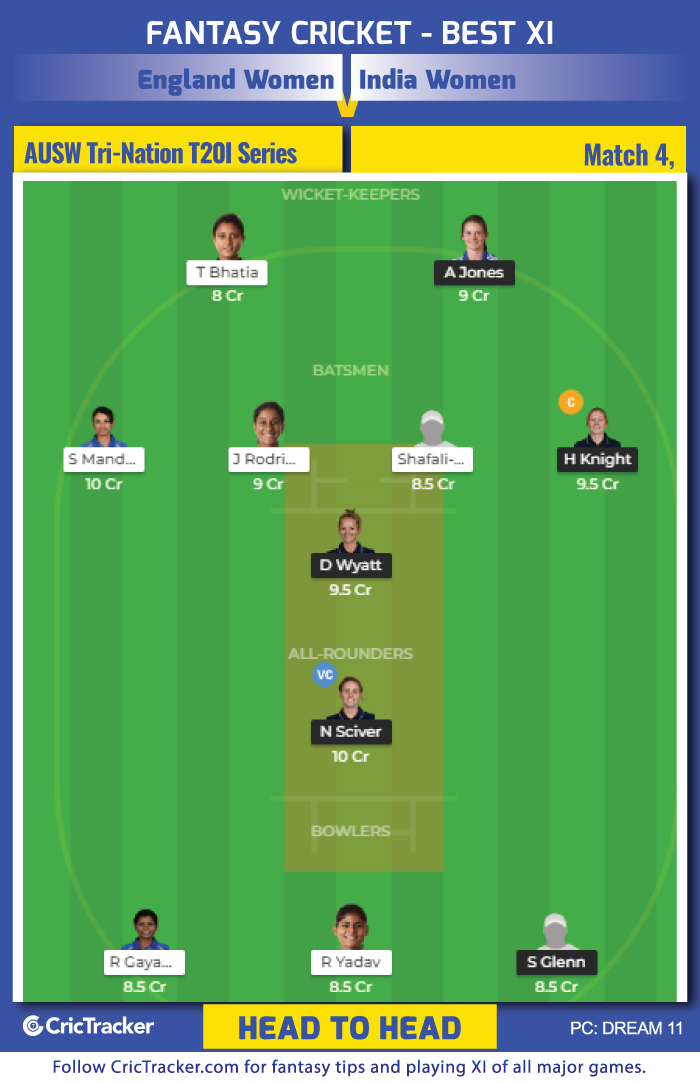 England-Women-vs-India-Women-H