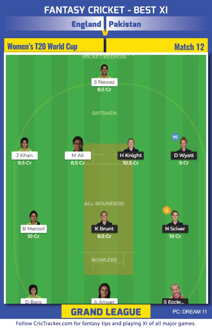 England-vs-Pakistan-Grand-League