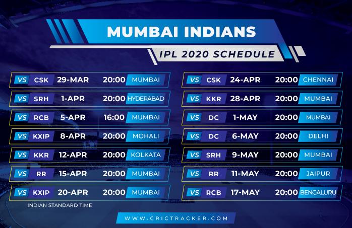 Full-Schedlue-ipl-2020-Mumbai-Indians