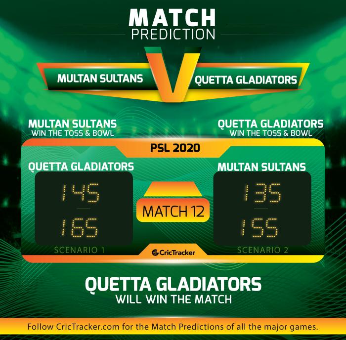 Multan-Sultans-v-Quetta-Gladiators
