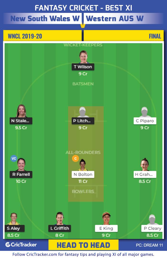 New-South-Wales-Women-vs-Western-Australia-Women-H