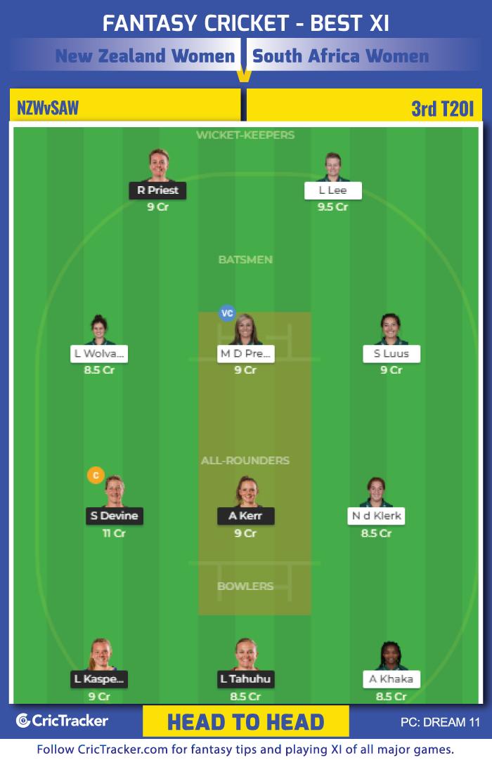 New-Zealand-Women-vs-South-Africa-Women-H