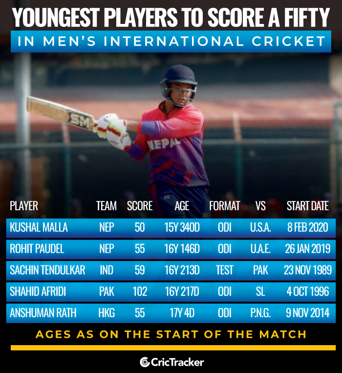 Youngest-players-to-score-a-fifty-in-Men's-International-Cricket