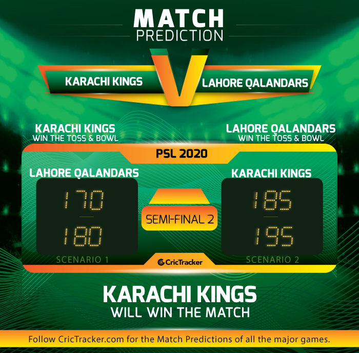 2nd-Semi-final---Karachi-Kings-vs-Lahore-Qalandars