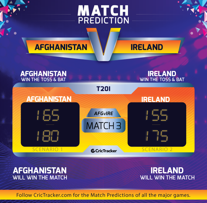 Afghanistan-vs-Ireland-3rd-T20I