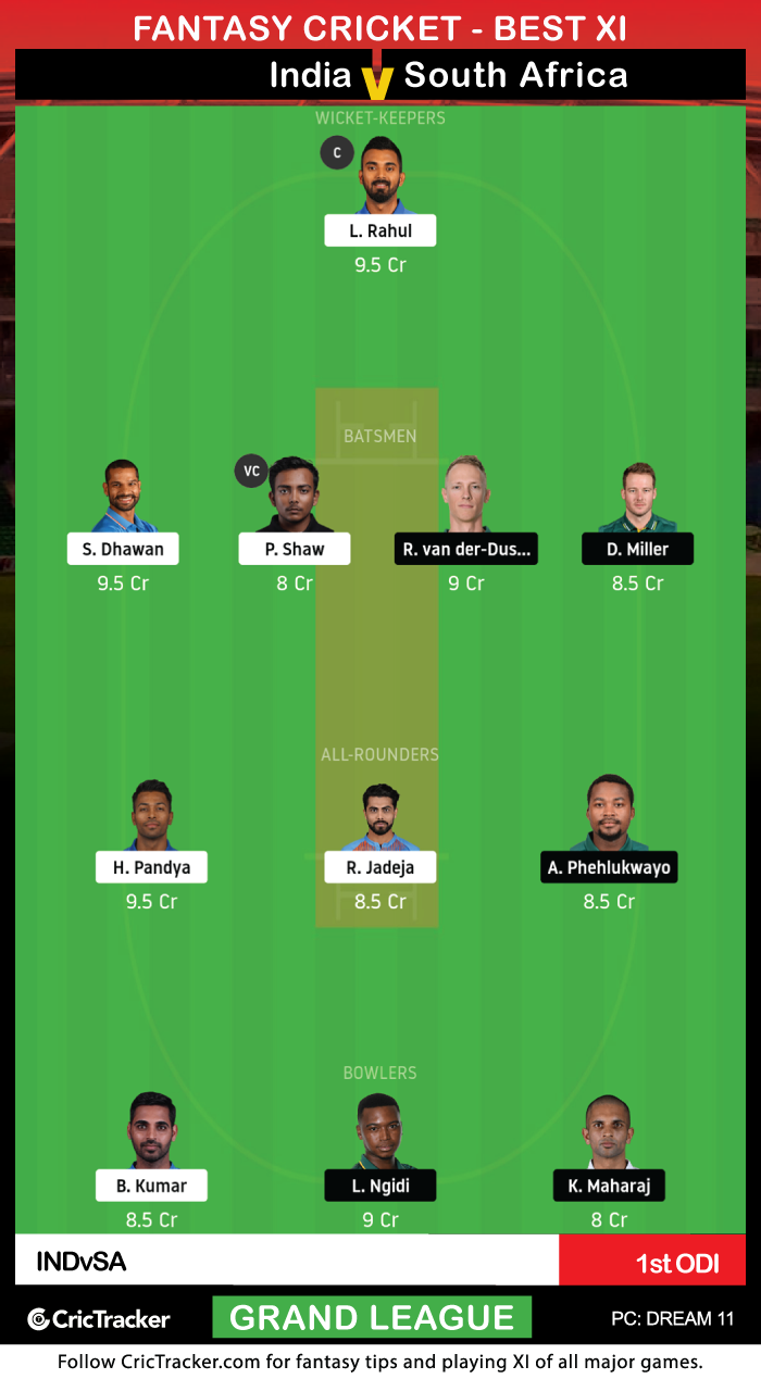 India-vs-South-Africa,-2020-GL