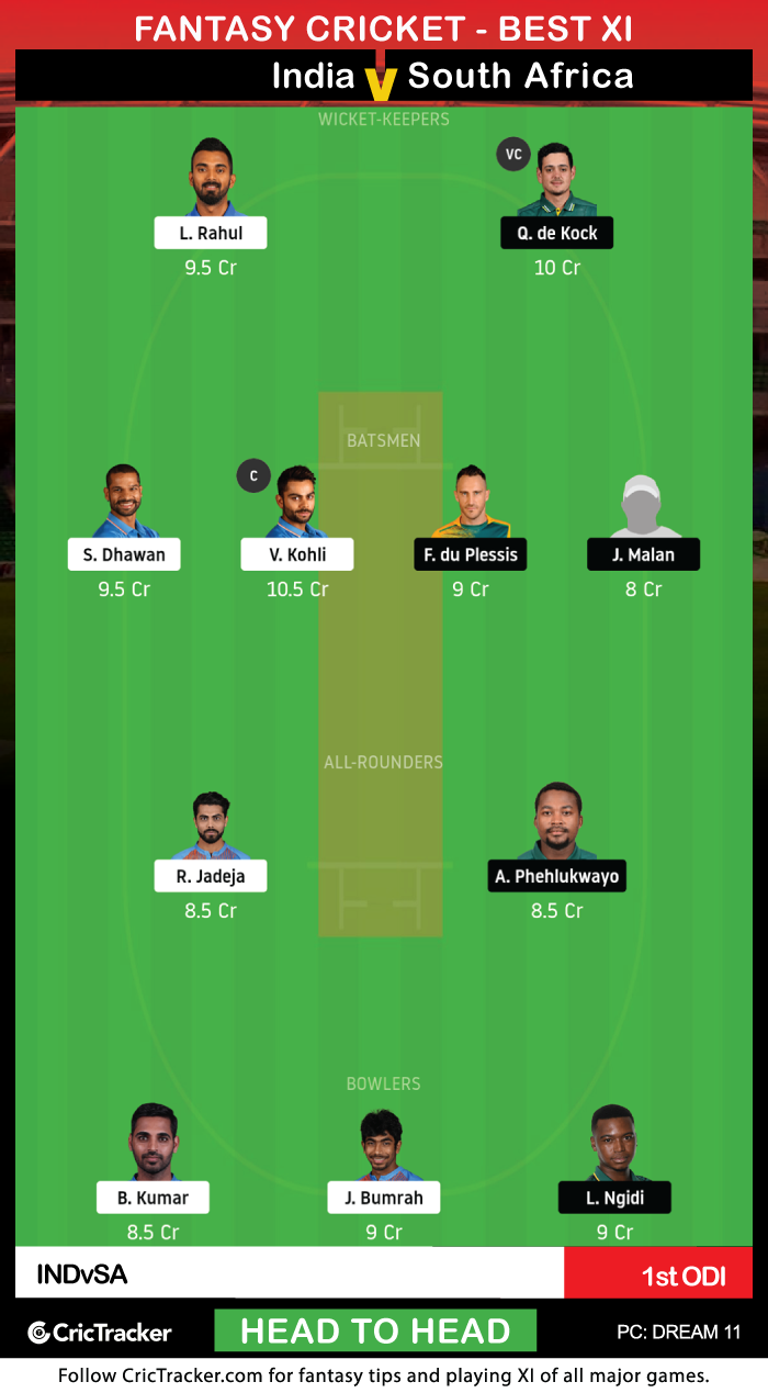 India-vs-South-Africa,-2020-H