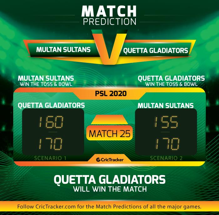 Multan-Sultans-vs-Quetta-Gladiators