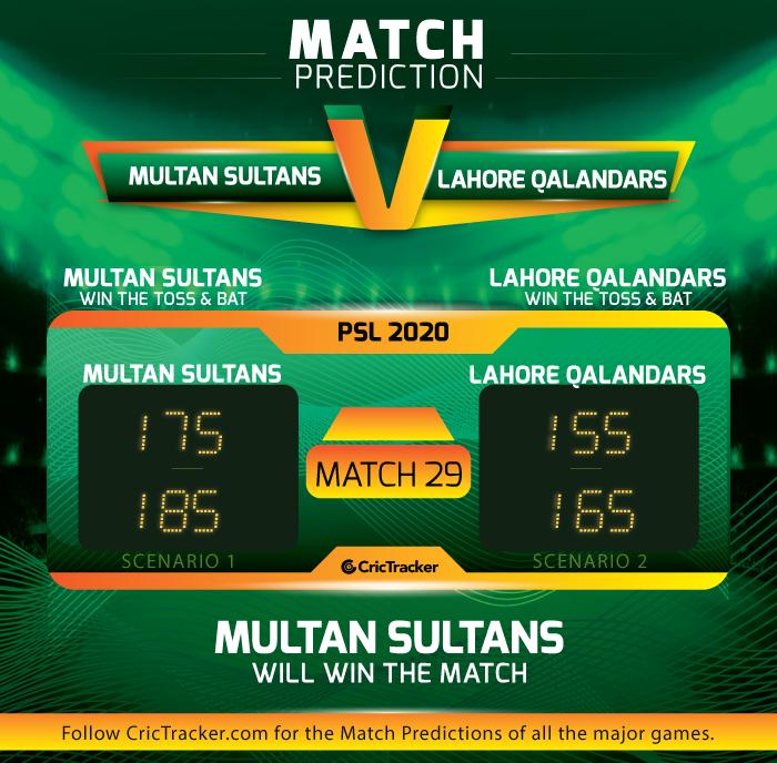 PSL-2020-Match-29-Multan-Sultans-vs-Lahore-Qalandars