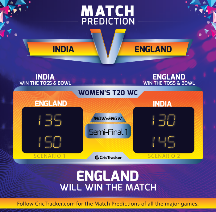 Semi-Final-1,-India-vs-England