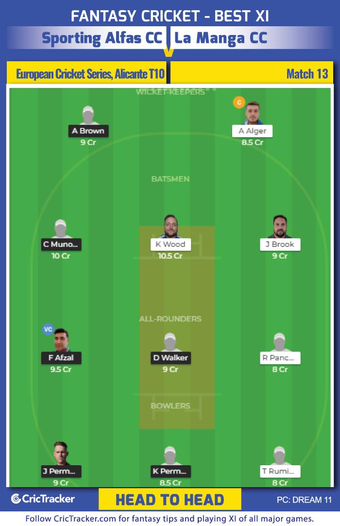 Sporting-Alfas-CC-vs-La-Manga-CC-1