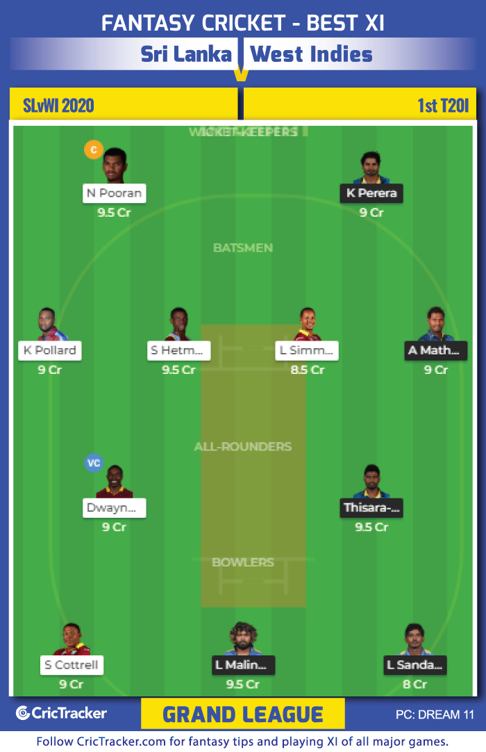 Sri-Lanka-vs-West-Indies,-2020-1st-T20I-GL
