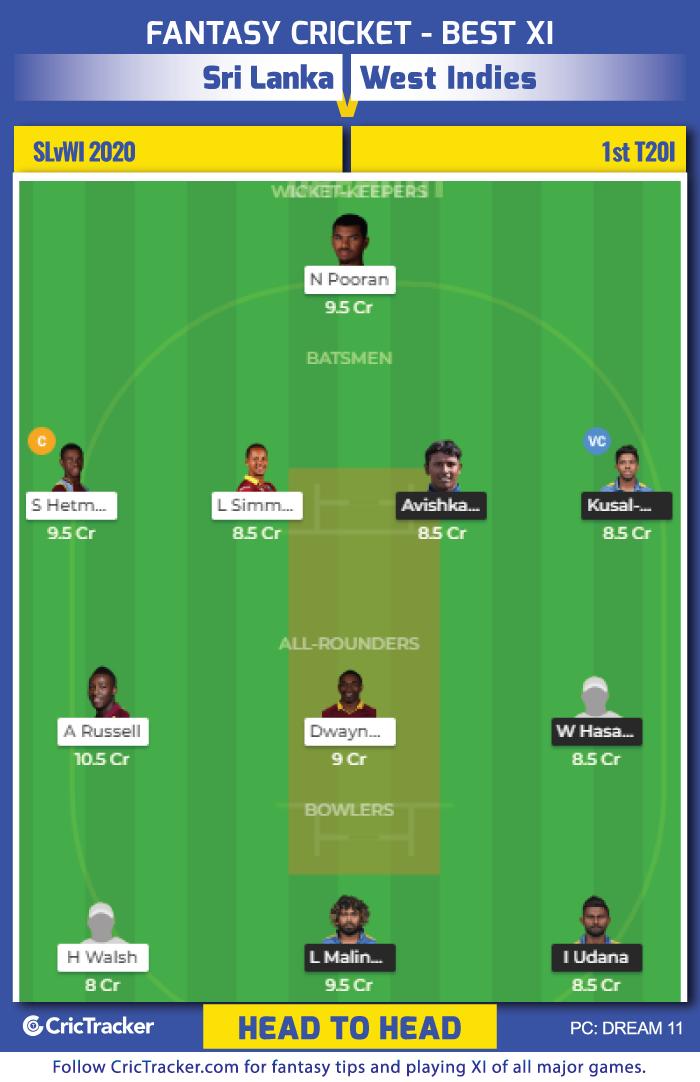 Sri-Lanka-vs-West-Indies,-2020-1st-T20I-H
